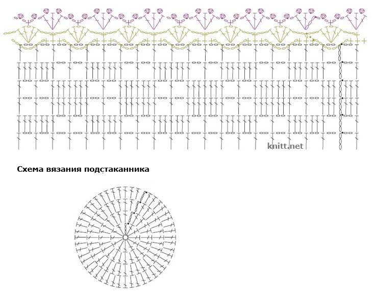 Схемы для подстаканников вязание крючком