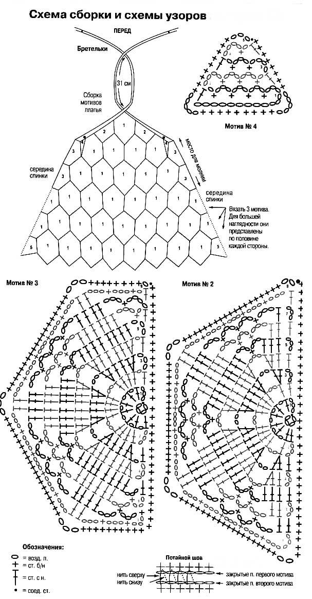 Описание вязания крючком рукава 148