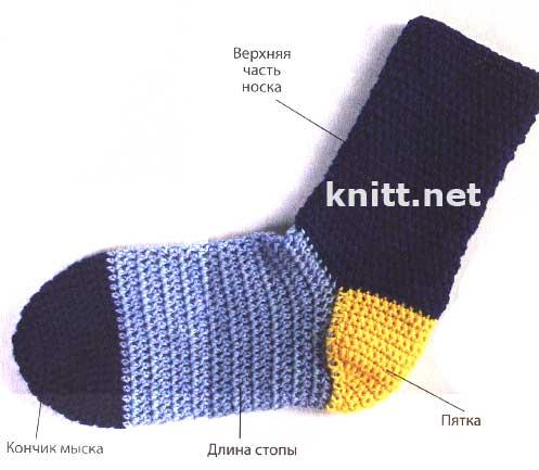 Вязание носочка: